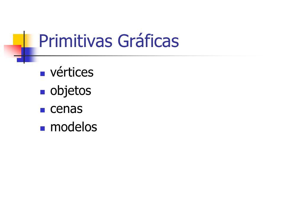 Primitivas Gráficas vértices objetos cenas modelos