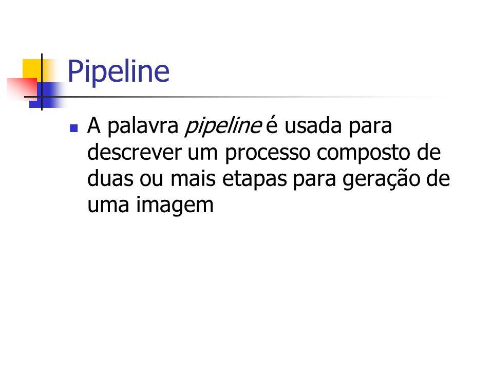 Pipeline A palavra pipeline é usada para descrever um processo composto de duas ou mais etapas para geração de uma imagem.