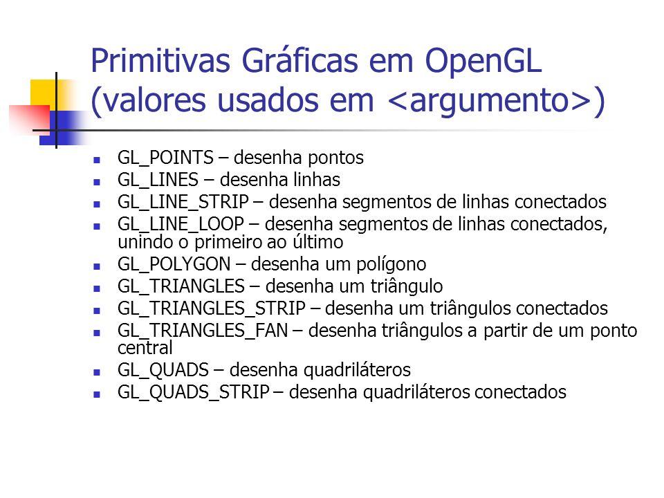 Primitivas Gráficas em OpenGL (valores usados em <argumento>)