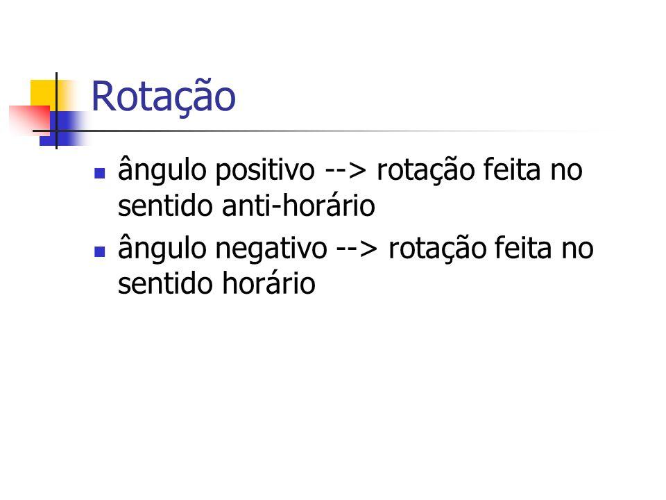 Rotação ângulo positivo --> rotação feita no sentido anti-horário