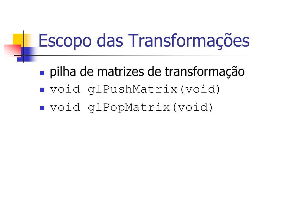 Escopo das Transformações