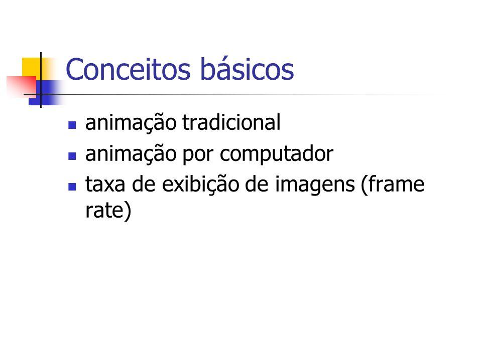 Conceitos básicos animação tradicional animação por computador