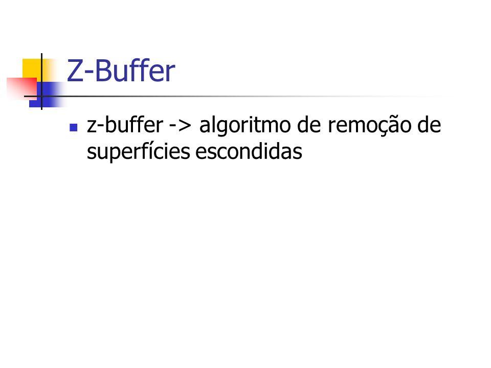 Z-Buffer z-buffer -> algoritmo de remoção de superfícies escondidas