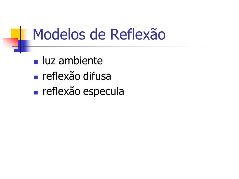 Modelos de Reflexão luz ambiente reflexão difusa reflexão especula