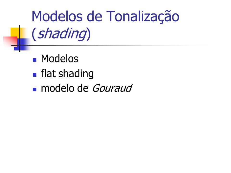 Modelos de Tonalização (shading)