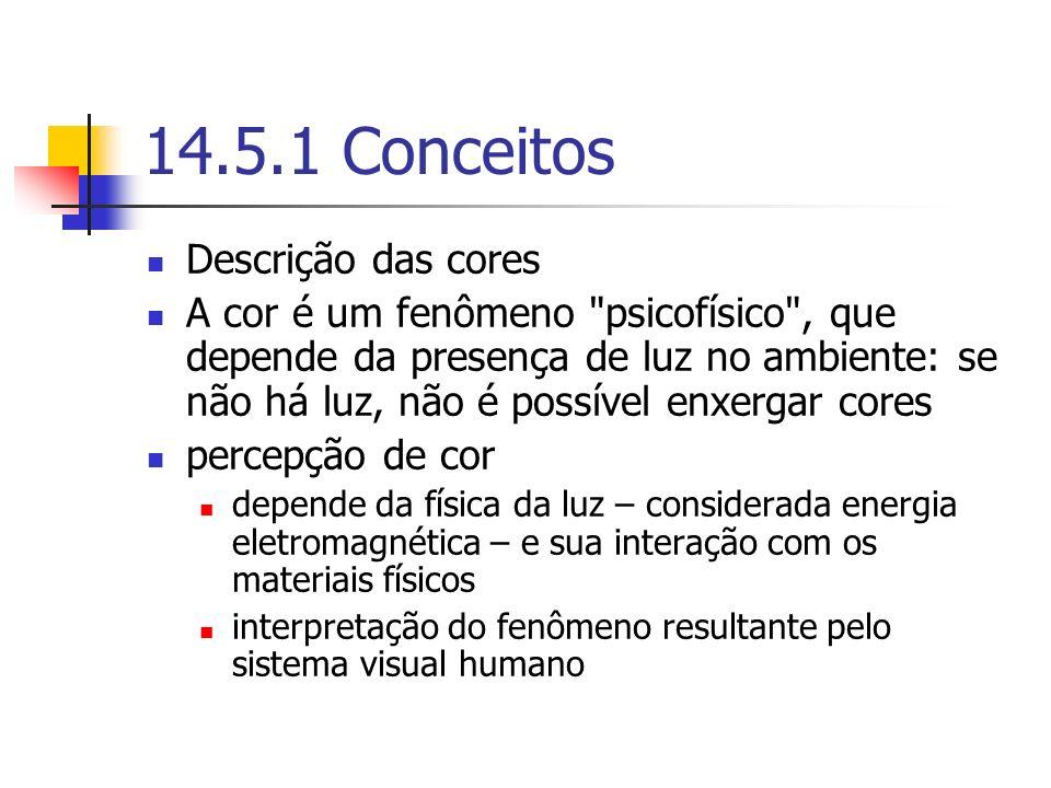 14.5.1 Conceitos Descrição das cores