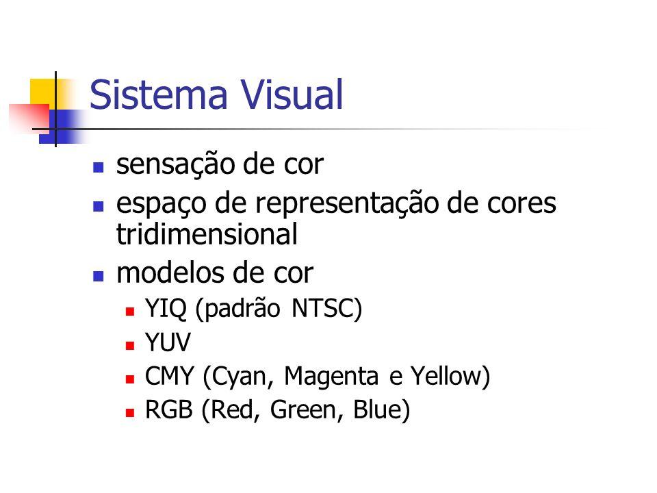 Sistema Visual sensação de cor