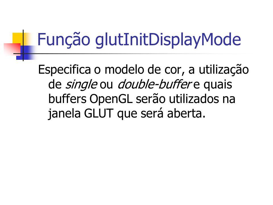 Função glutInitDisplayMode