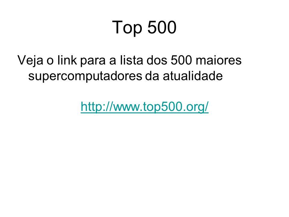 Top 500 Veja o link para a lista dos 500 maiores supercomputadores da atualidade.