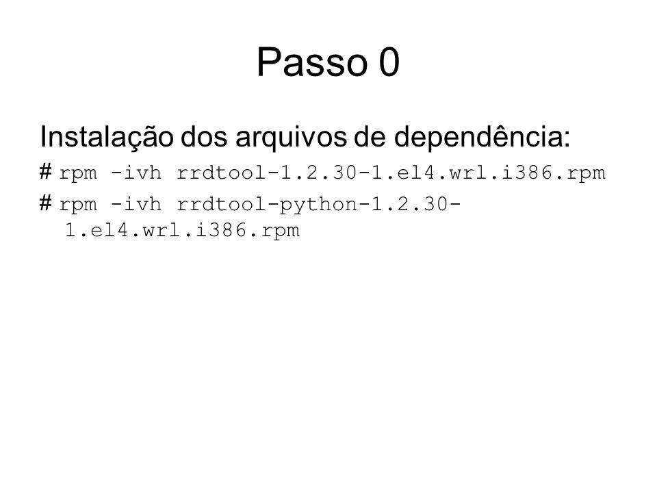 Passo 0 Instalação dos arquivos de dependência: