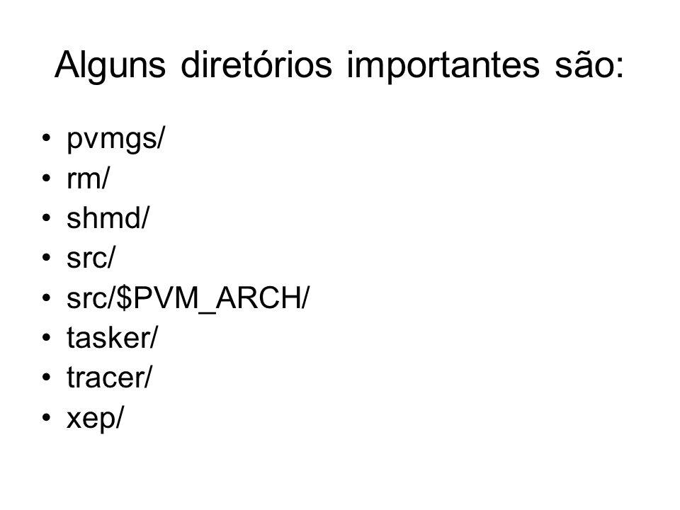 Alguns diretórios importantes são: