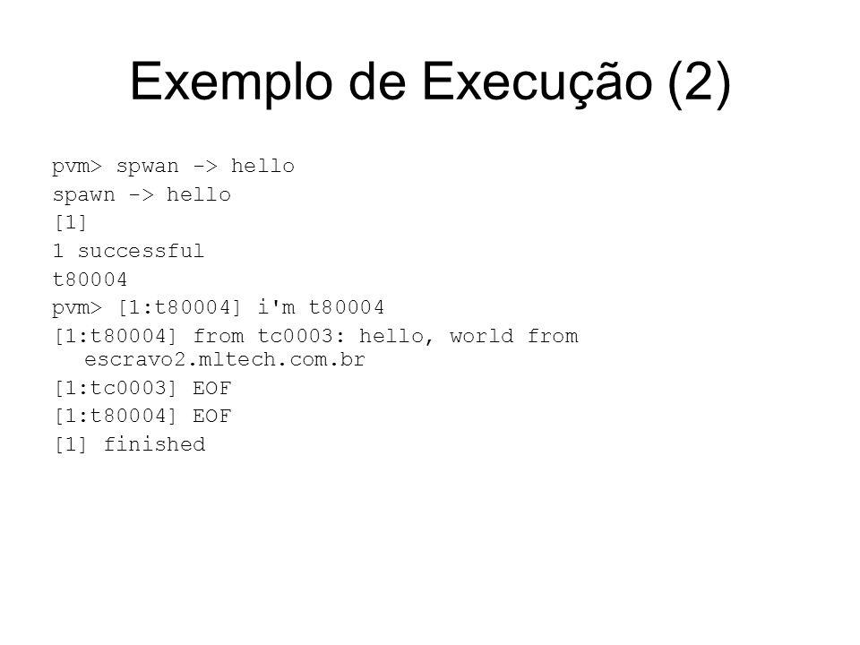 Exemplo de Execução (2) pvm> spwan -> hello spawn -> hello