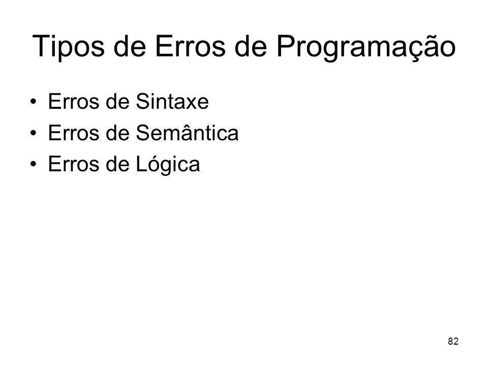 Tipos de Erros de Programação