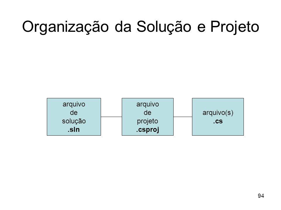 Organização da Solução e Projeto