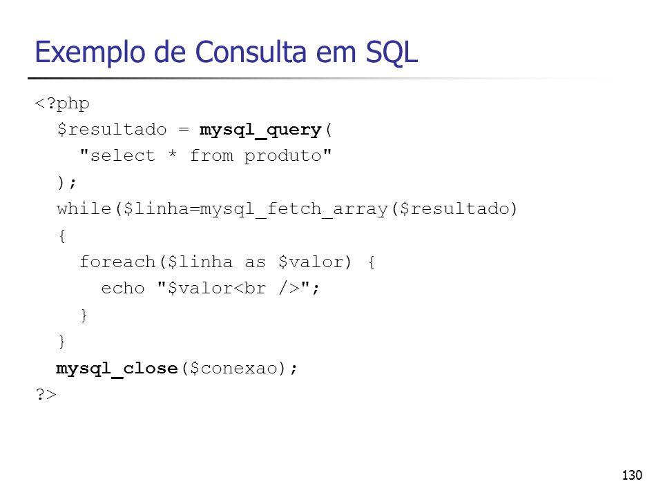 Exemplo de Consulta em SQL