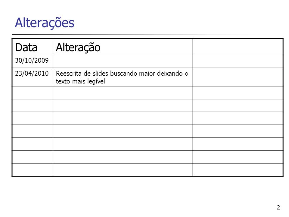Alterações Data Alteração 30/10/2009 23/04/2010