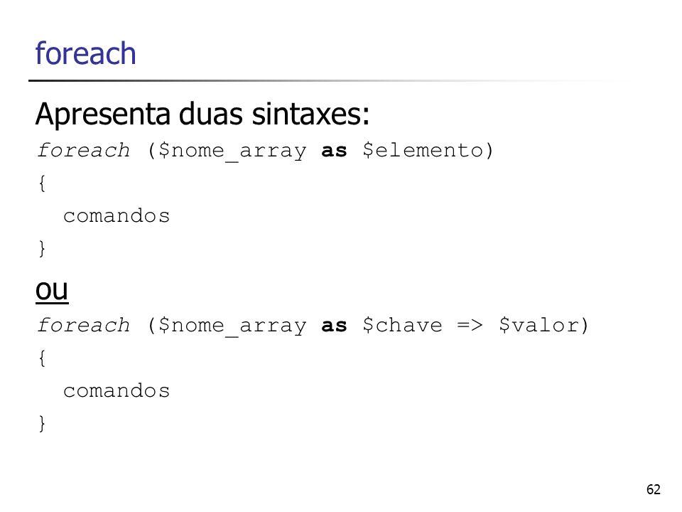 Apresenta duas sintaxes: