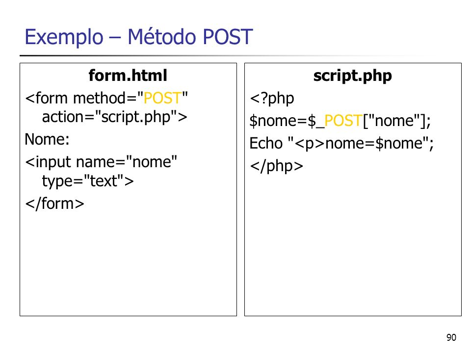 Exemplo – Método POST form.html