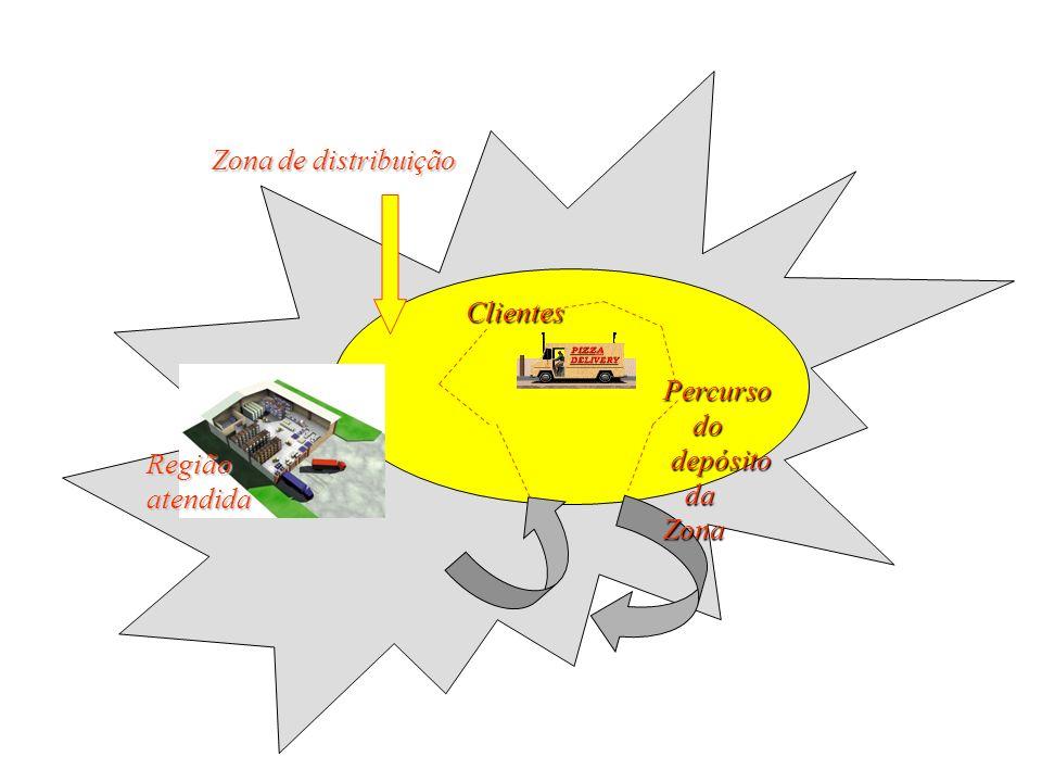 Zona de distribuição Clientes Percurso do depósito da Zona Região atendida
