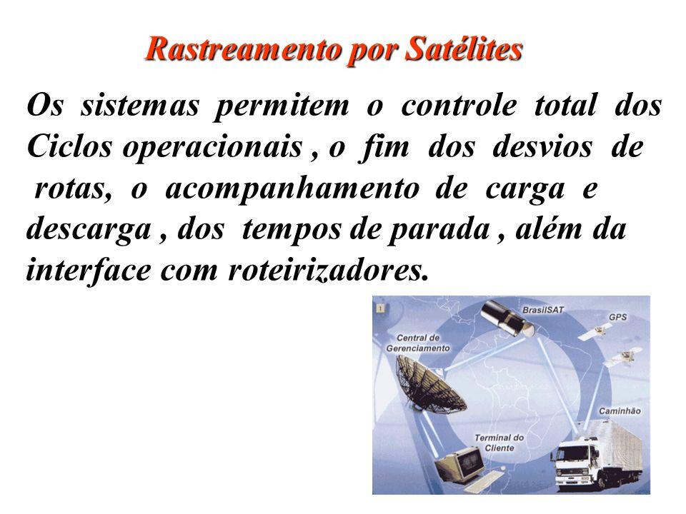 Rastreamento por Satélites