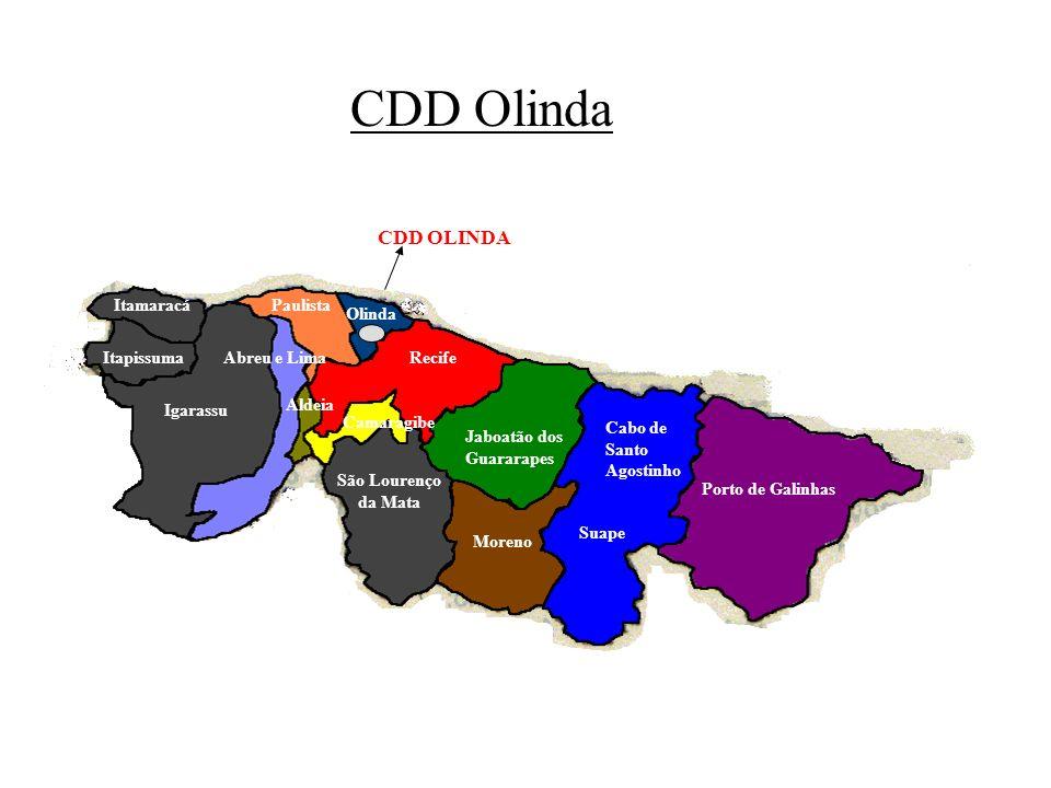 CDD Olinda CDD OLINDA Itamaracá Paulista Olinda Itapissuma