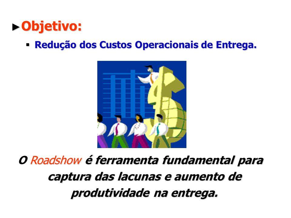 Objetivo: Redução dos Custos Operacionais de Entrega.