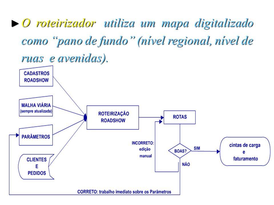 O roteirizador utiliza um mapa digitalizado como pano de fundo (nível regional, nível de ruas e avenidas).