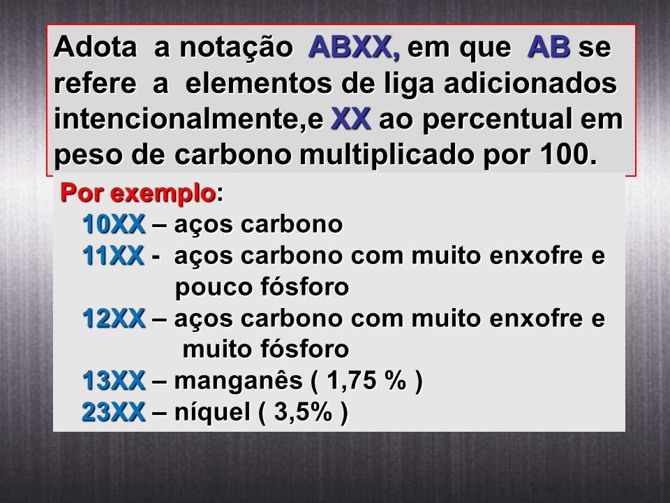 Adota a notação ABXX, em que AB se