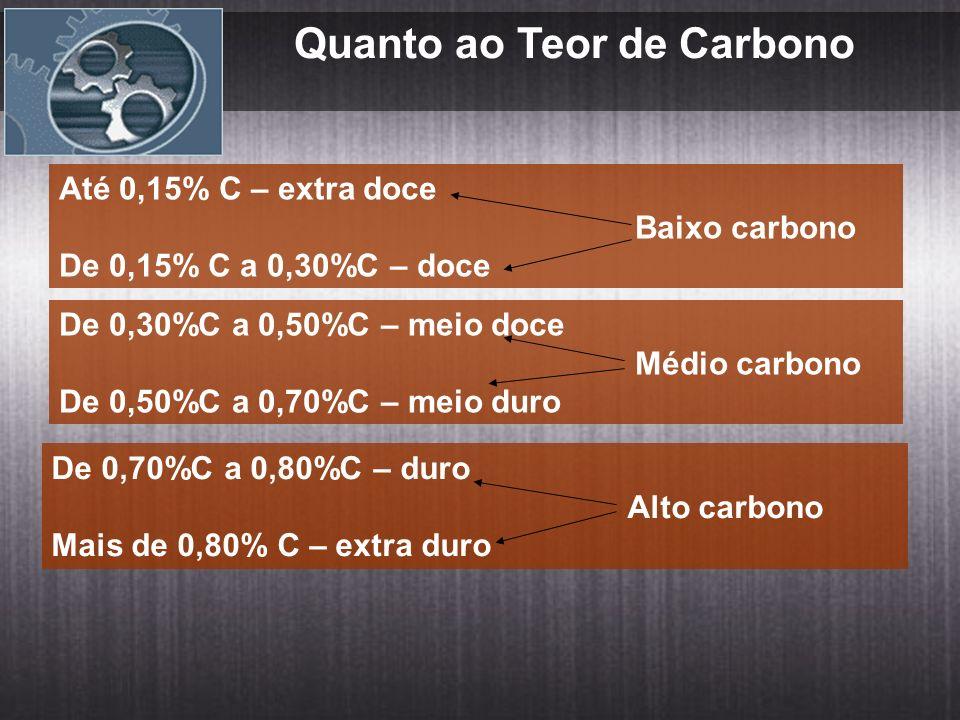 Quanto ao Teor de Carbono