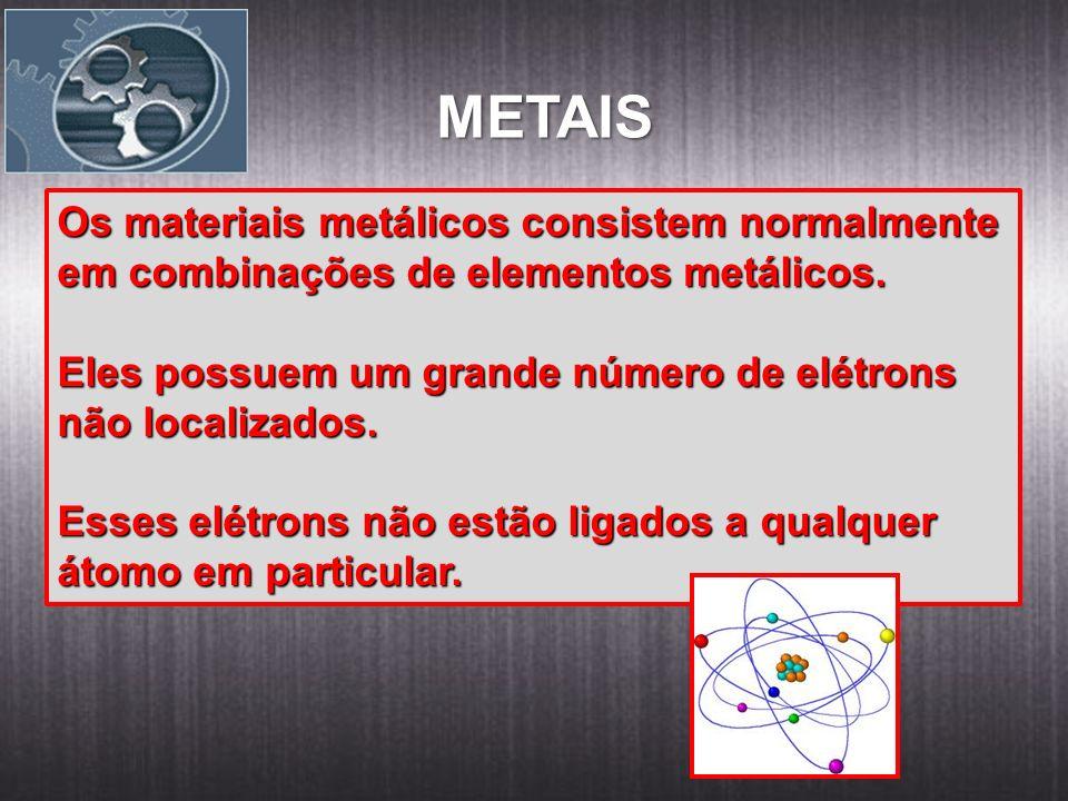 METAIS Os materiais metálicos consistem normalmente