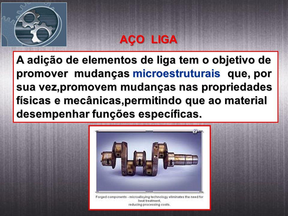 AÇO LIGA A adição de elementos de liga tem o objetivo de. promover mudanças microestruturais que, por.