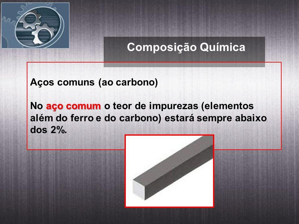 Composição Química Aços comuns (ao carbono)
