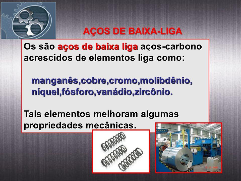 AÇOS DE BAIXA-LIGA Os são aços de baixa liga aços-carbono. acrescidos de elementos liga como: manganês,cobre,cromo,molibdênio,