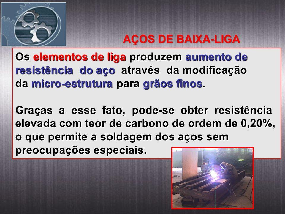 AÇOS DE BAIXA-LIGA Os elementos de liga produzem aumento de. resistência do aço através da modificação.