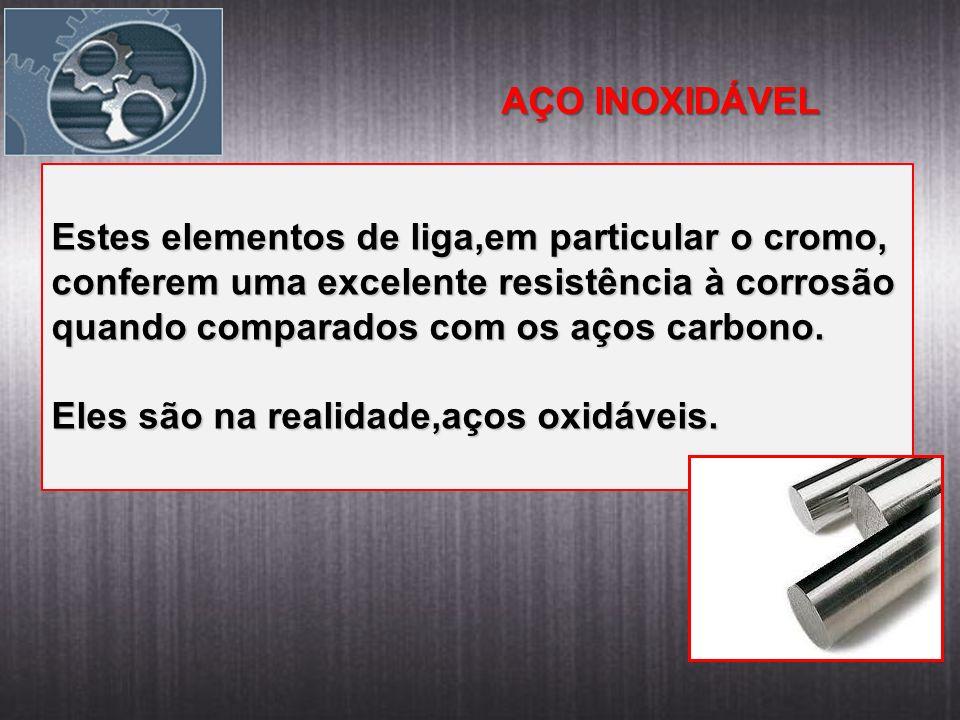 AÇO INOXIDÁVEL Estes elementos de liga,em particular o cromo, conferem uma excelente resistência à corrosão.