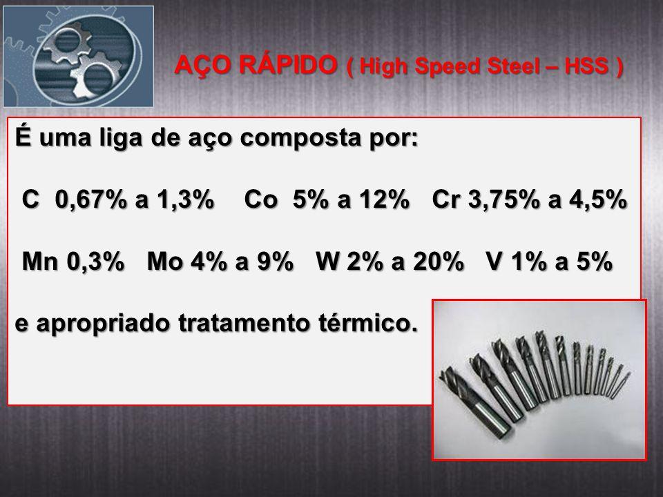 AÇO RÁPIDO ( High Speed Steel – HSS )