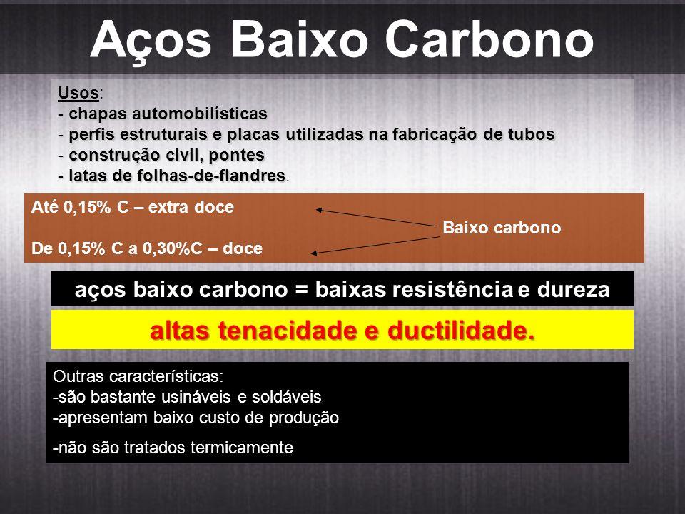 Aços Baixo Carbono altas tenacidade e ductilidade.