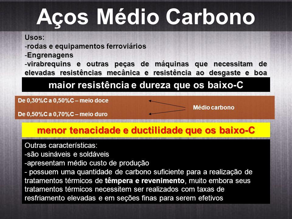 Aços Médio Carbono maior resistência e dureza que os baixo-C