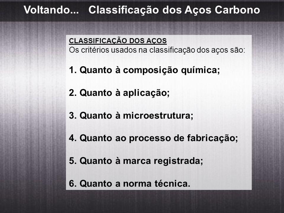 Voltando... Classificação dos Aços Carbono