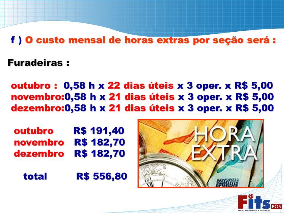 f ) O custo mensal de horas extras por seção será :
