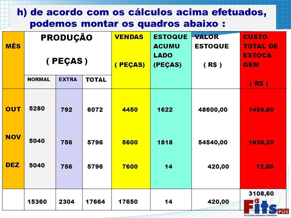 h) de acordo com os cálculos acima efetuados,