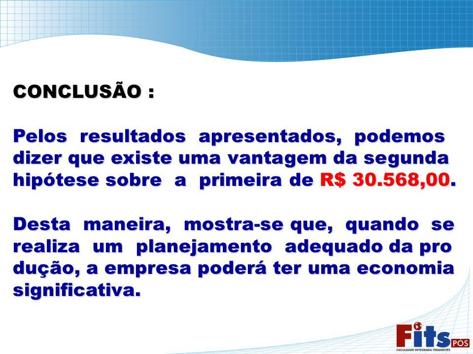 CONCLUSÃO : Pelos resultados apresentados, podemos. dizer que existe uma vantagem da segunda. hipótese sobre a primeira de R$ 30.568,00.