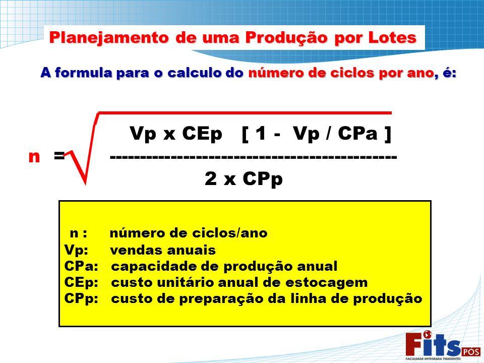 √ n = ---------------------------------------------- 2 x CPp