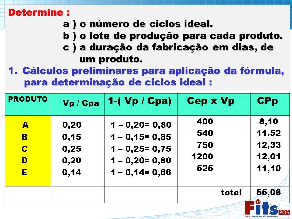 Determine : a ) o número de ciclos ideal. b ) o lote de produção para cada produto. c ) a duração da fabricação em dias, de.