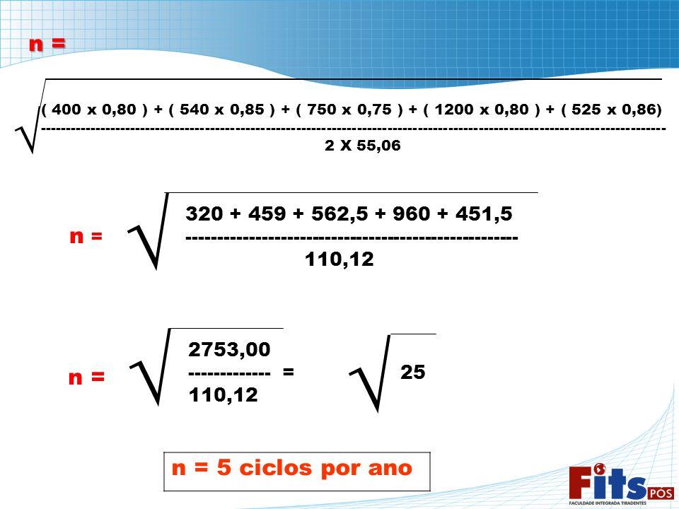 n = n = n = n = 5 ciclos por ano 320 + 459 + 562,5 + 960 + 451,5