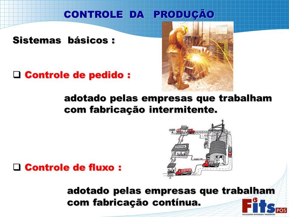 CONTROLE DA PRODUÇÃO Sistemas básicos : Controle de pedido : adotado pelas empresas que trabalham.