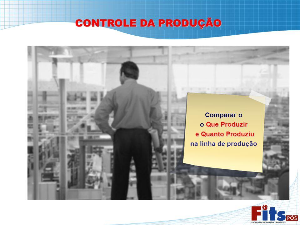 CONTROLE DA PRODUÇÃO Comparar o o Que Produzir e Quanto Produziu