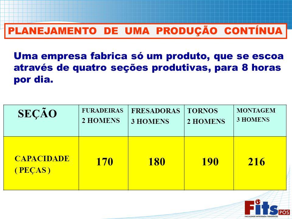 SEÇÃO 170 180 190 216 PLANEJAMENTO DE UMA PRODUÇÃO CONTÍNUA