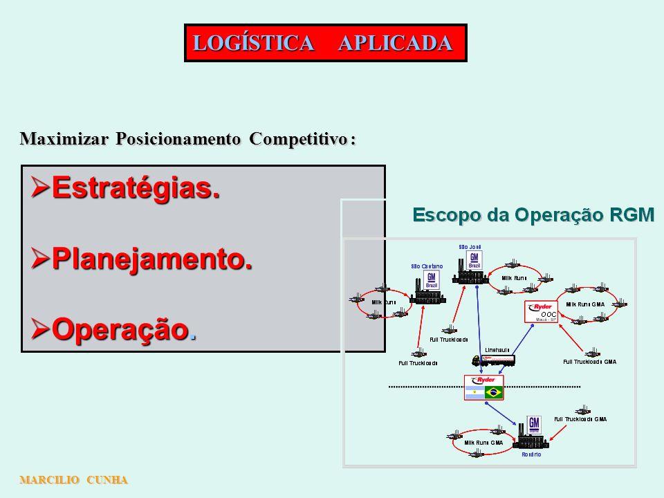 Estratégias. Planejamento. Operação. LOGÍSTICA APLICADA
