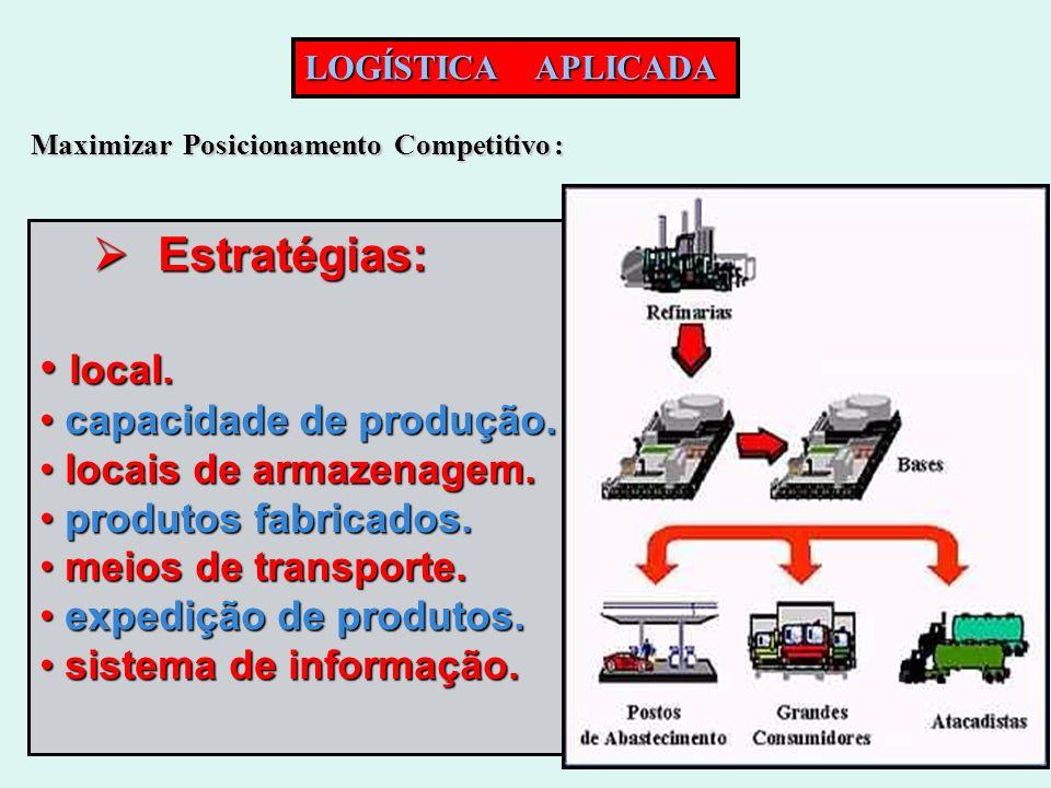 Estratégias: local. capacidade de produção. locais de armazenagem.